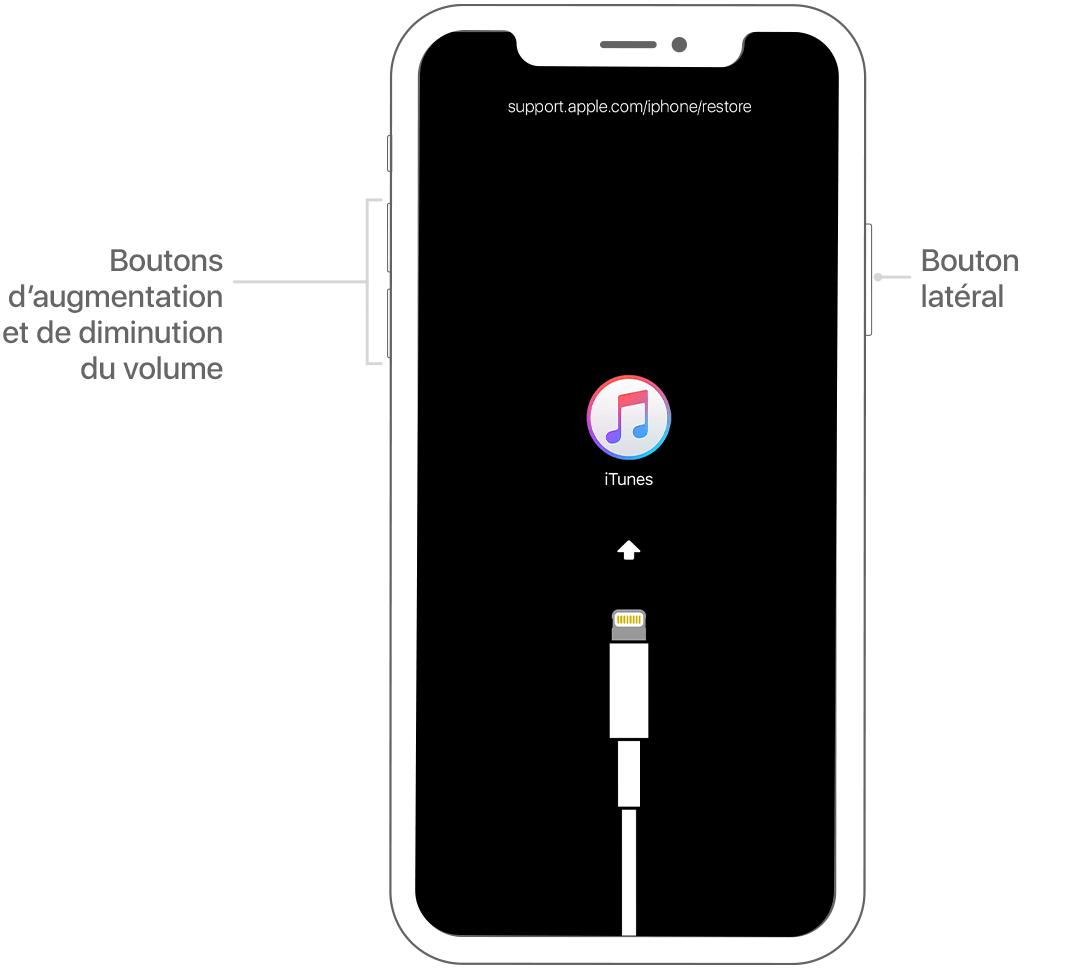 Comment réinitialiser un iPhone/iPad en utilisant le Mode Récupération